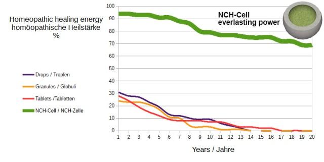 heilenergie-vergleich2